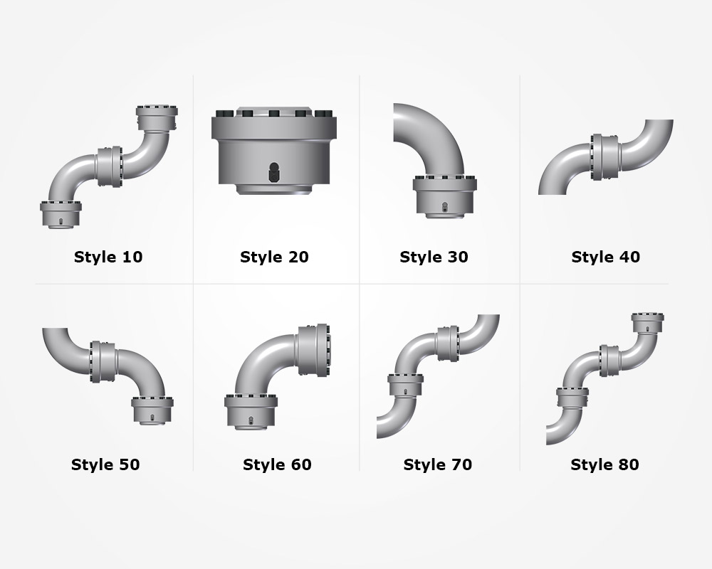 Swivel Joints Styles