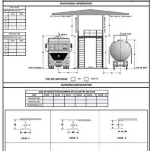 safe access systems datasheet